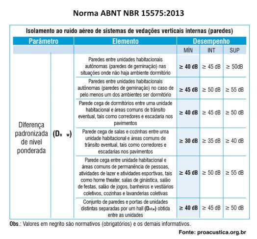 tabela_norma